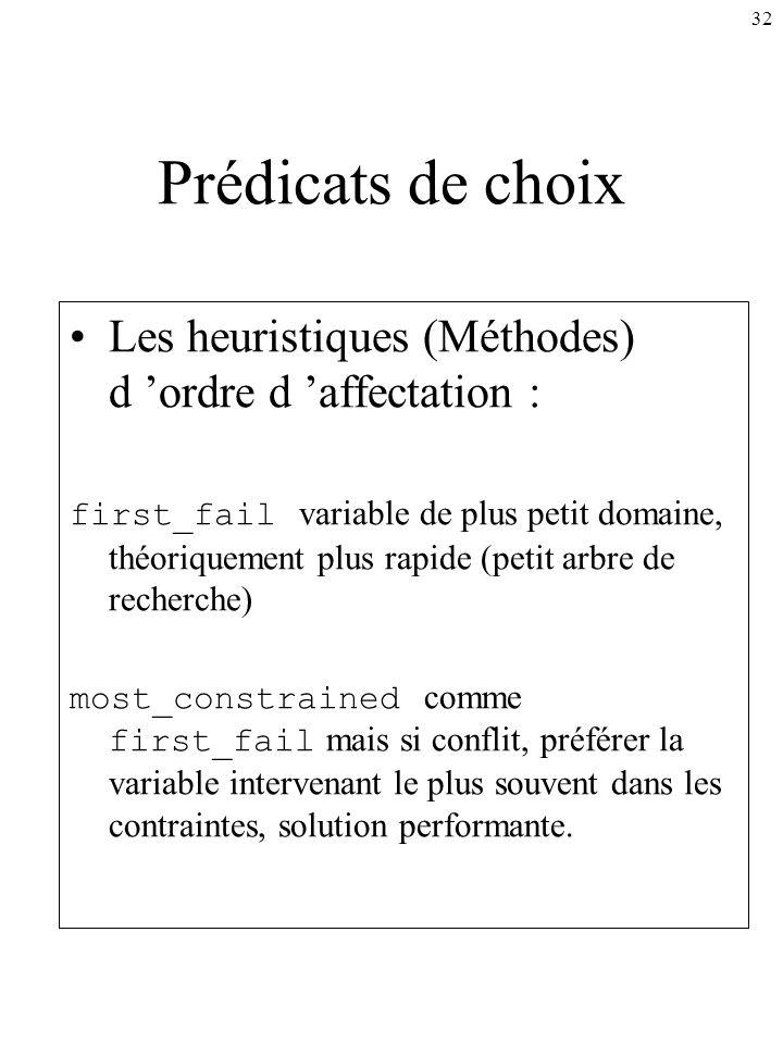 32 Prédicats de choix Les heuristiques (Méthodes) d ordre d affectation : first_fail variable de plus petit domaine, théoriquement plus rapide (petit