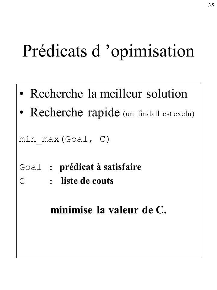 35 Prédicats d opimisation Recherche la meilleur solution Recherche rapide (un findall est exclu) min_max(Goal, C) Goal : prédicat à satisfaire C : li