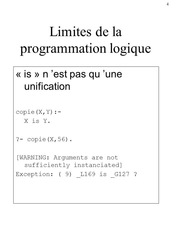 4 Limites de la programmation logique « is » n est pas qu une unification copie(X,Y):- X is Y. ?- copie(X,56). [WARNING: Arguments are not sufficientl