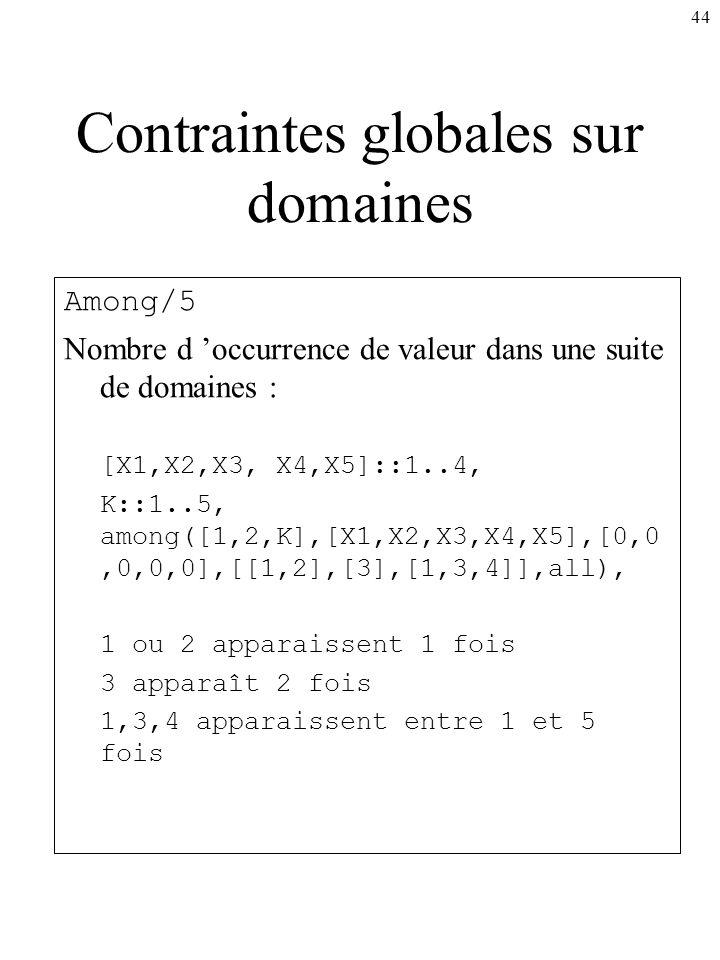 44 Contraintes globales sur domaines Among/5 Nombre d occurrence de valeur dans une suite de domaines : [X1,X2,X3, X4,X5]::1..4, K::1..5, among([1,2,K