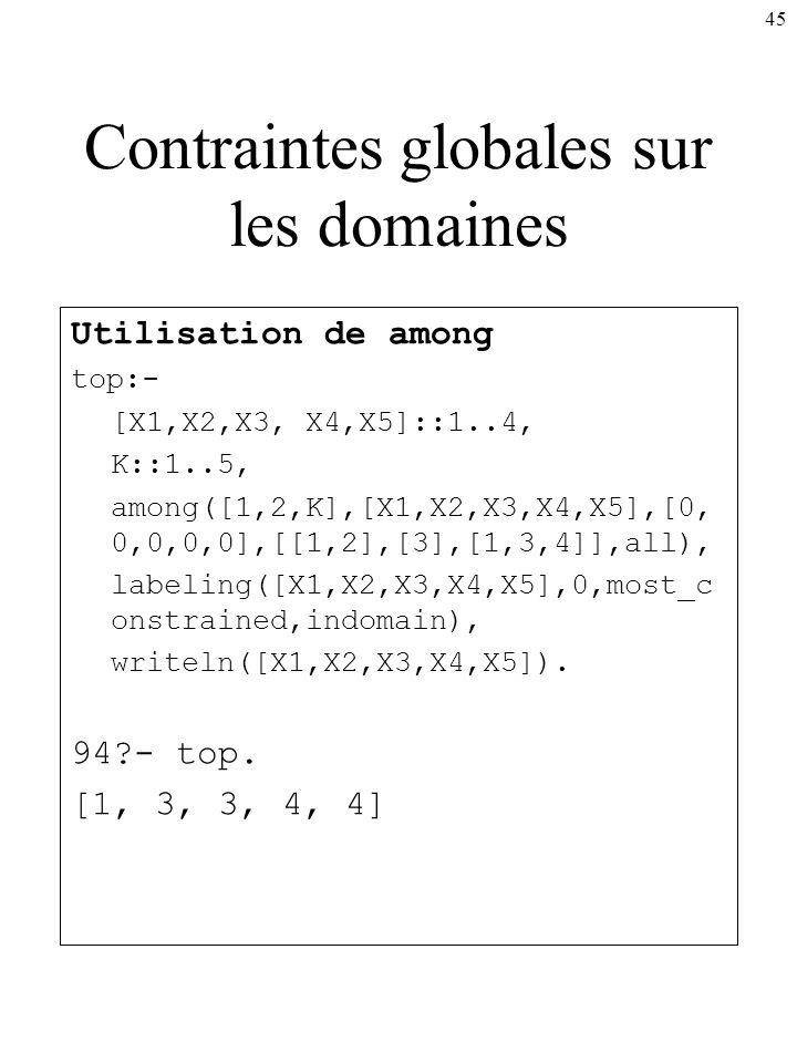 45 Contraintes globales sur les domaines Utilisation de among top:- [X1,X2,X3, X4,X5]::1..4, K::1..5, among([1,2,K],[X1,X2,X3,X4,X5],[0, 0,0,0,0],[[1,