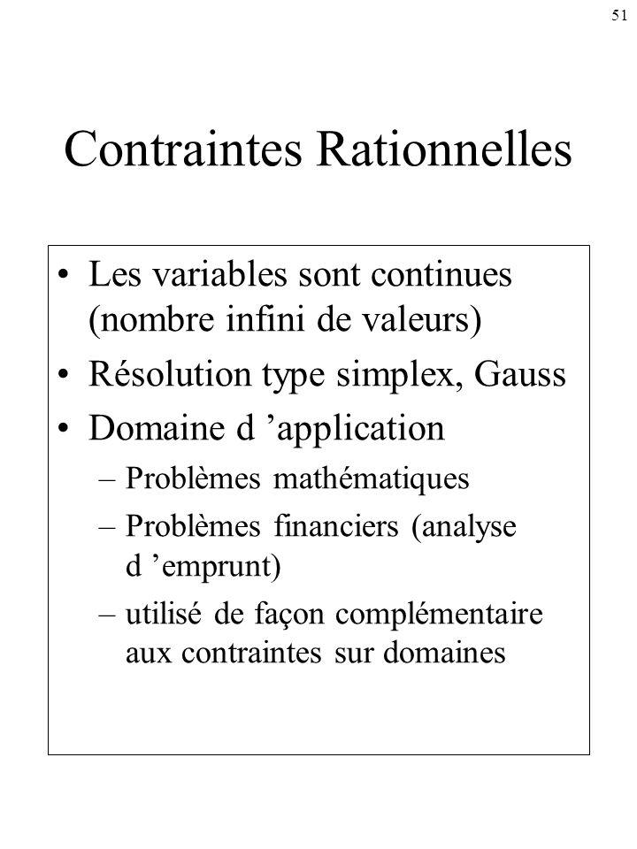 51 Contraintes Rationnelles Les variables sont continues (nombre infini de valeurs) Résolution type simplex, Gauss Domaine d application –Problèmes ma
