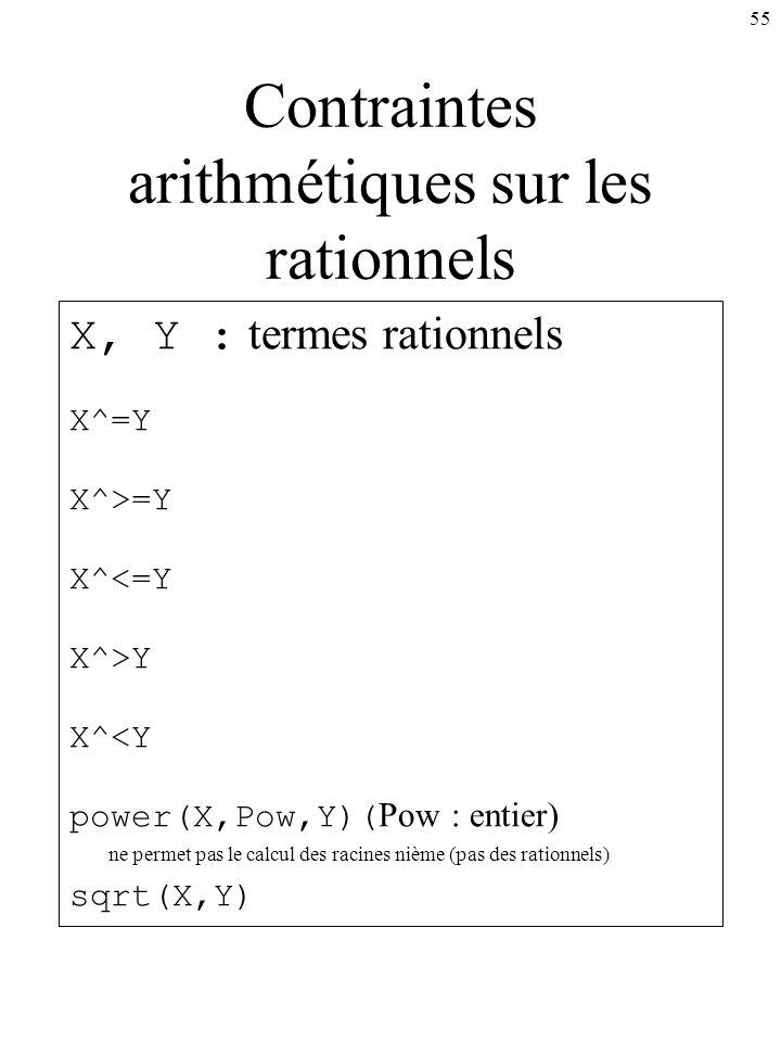 55 Contraintes arithmétiques sur les rationnels X, Y : termes rationnels X^=Y X^>=Y X^<=Y X^>Y X^<Y power(X,Pow,Y)( Pow : entier) ne permet pas le cal