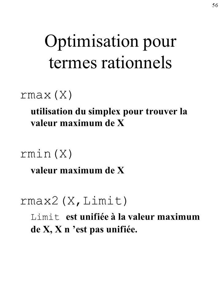 56 Optimisation pour termes rationnels rmax(X) utilisation du simplex pour trouver la valeur maximum de X rmin(X) valeur maximum de X rmax2(X,Limit) L