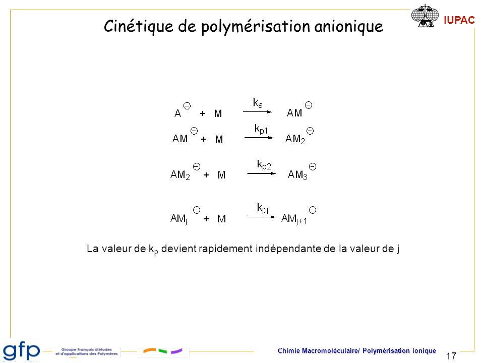 IUPAC Chimie Macromoléculaire/ Polymérisation ionique 17 La valeur de k p devient rapidement indépendante de la valeur de j Cinétique de polymérisatio