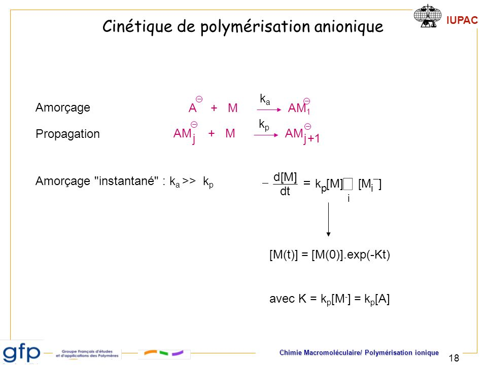 IUPAC Chimie Macromoléculaire/ Polymérisation ionique 18 Cinétique de polymérisation anionique jj+1 AM + M kpkp Amorçage Propagation Amorçage