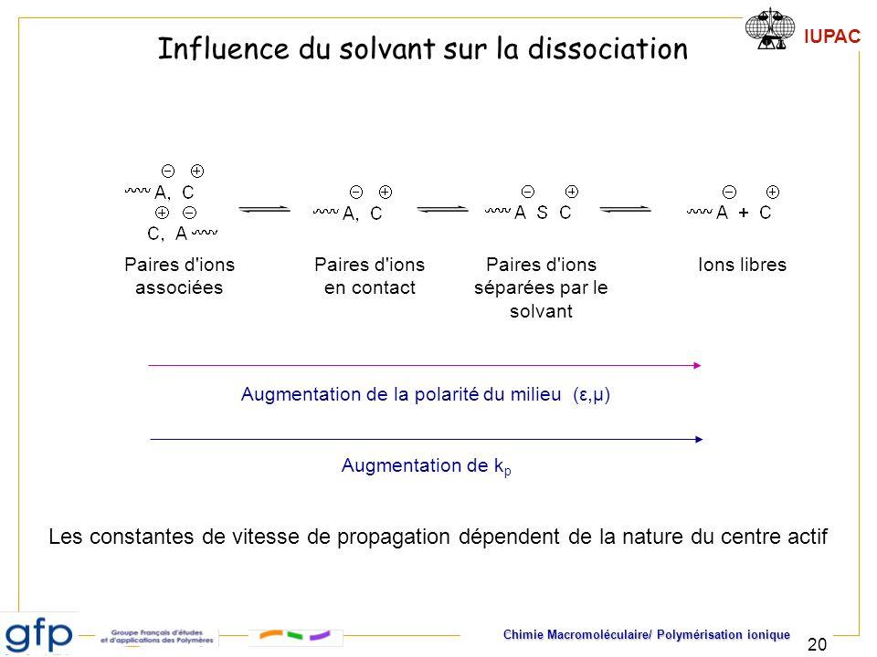 IUPAC Chimie Macromoléculaire/ Polymérisation ionique 20 Paires d'ions associées Paires d'ions en contact Paires d'ions séparées par le solvant Ions l