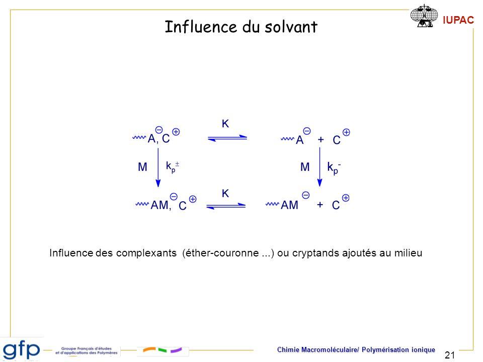 IUPAC Chimie Macromoléculaire/ Polymérisation ionique 21 Influence des complexants (éther-couronne...) ou cryptands ajoutés au milieu Influence du sol