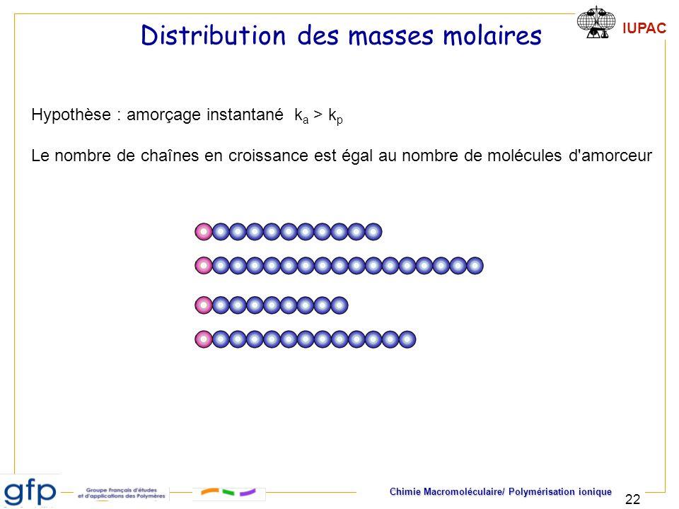 IUPAC Chimie Macromoléculaire/ Polymérisation ionique 22 Distribution des masses molaires Hypothèse : amorçage instantané k a > k p Le nombre de chaîn
