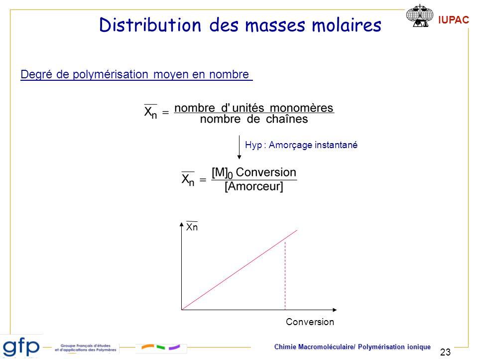 IUPAC Chimie Macromoléculaire/ Polymérisation ionique 23 Xn Conversion Distribution des masses molaires Degré de polymérisation moyen en nombre Hyp :
