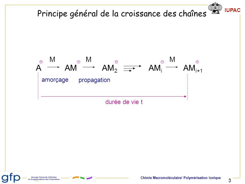 IUPAC Chimie Macromoléculaire/ Polymérisation ionique 3 Principe général de la croissance des chaînes A MMM AM AM 2 AM i AM i+1 durée de vie t propaga