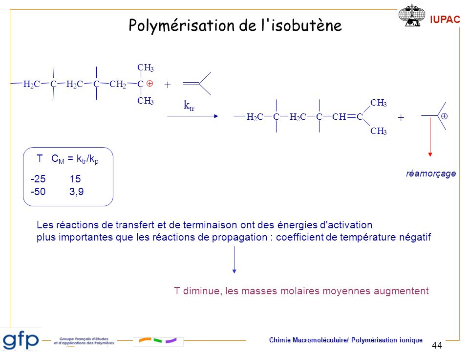 IUPAC Chimie Macromoléculaire/ Polymérisation ionique 44 réamorçage T diminue, les masses molaires moyennes augmentent CCHCH 2 CCH 2 C CH 3 CH 3 CCH 2