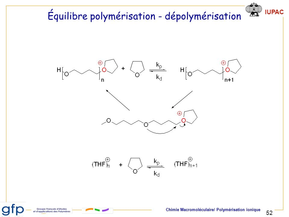 IUPAC Chimie Macromoléculaire/ Polymérisation ionique 52 Équilibre polymérisation - dépolymérisation