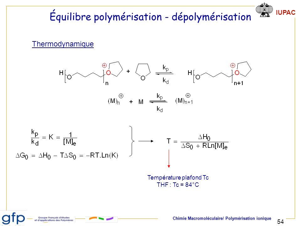 IUPAC Chimie Macromoléculaire/ Polymérisation ionique 54 Équilibre polymérisation - dépolymérisation Température plafond Tc THF : Tc = 84°C Thermodyna