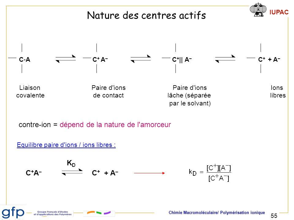 IUPAC Chimie Macromoléculaire/ Polymérisation ionique 55 C-AC + A – C + || A – C + + A – Liaison covalente Paire d'ions de contact Paire d'ions lâche