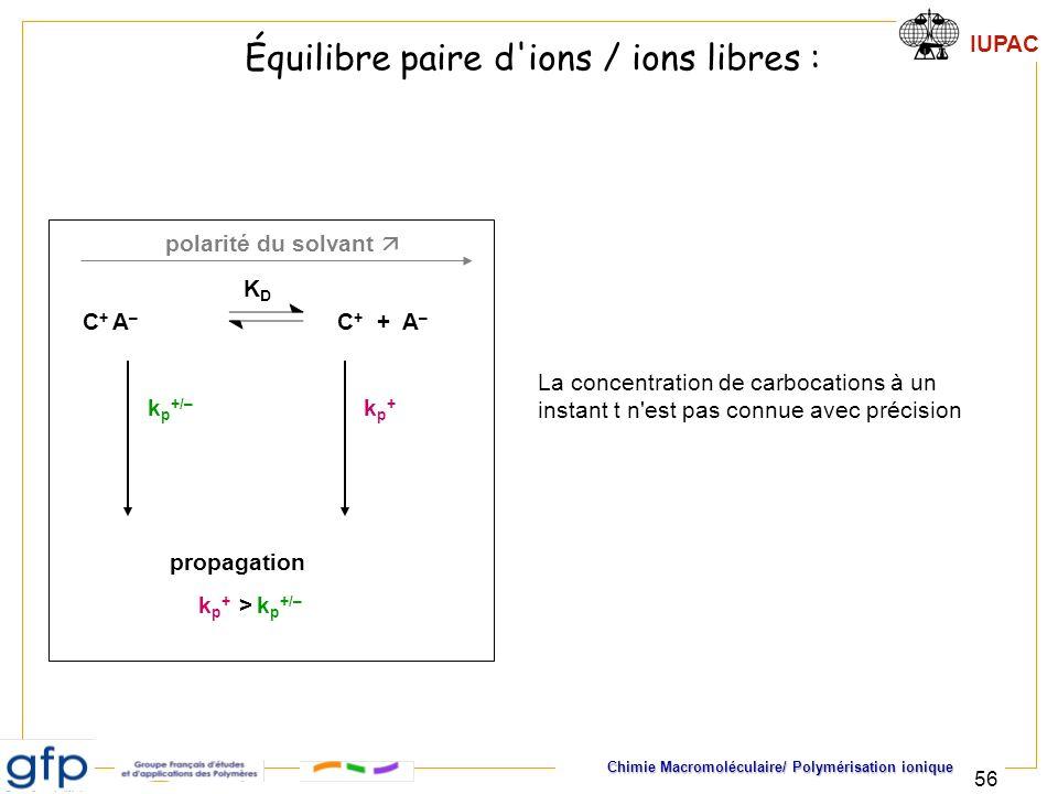 IUPAC Chimie Macromoléculaire/ Polymérisation ionique 56 Équilibre paire d'ions / ions libres : C + A – C + + A – KDKD propagation kp+kp+ k p +/– k p