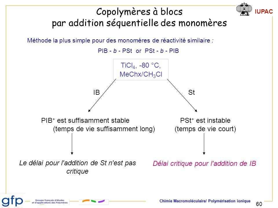 IUPAC Chimie Macromoléculaire/ Polymérisation ionique 60 Copolymères à blocs par addition séquentielle des monomères TiCl 4, -80 °C, MeChx/CH 3 Cl PIB