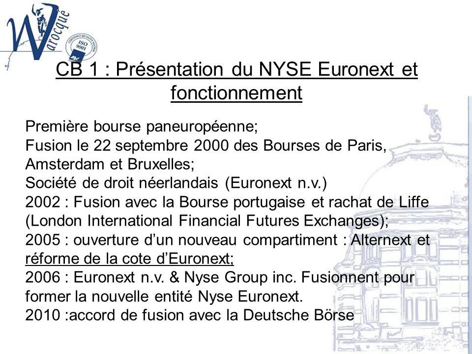 CB 1 : Présentation du NYSE Euronext et fonctionnement NYSEEuronext EurolistMarché LibreAlternextEDR Compartiment A Cap.bours>1000.000.000 Compartiment B 150000000<Cap.bours <1000.000.000 Compartiment C Cap.bours< 150.000.000