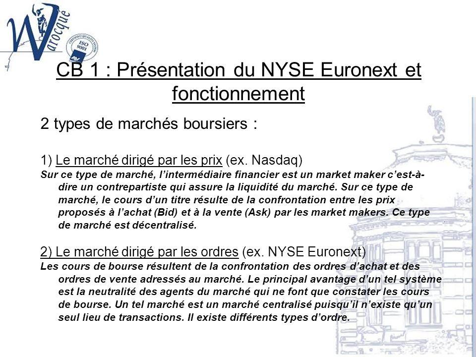 CB 1 : Présentation du NYSE Euronext et fonctionnement Avantage : neutralité des agents économiques Marché centralisé : un seul lieu de transactions Importance du Nouveau Système de Cotation : 2 principes: Principe 1 : priorité aux ordres dachat avec un prix supérieur aux autres ordres et priorité aux ordres de vente avec un prix inférieur aux autres ordres.