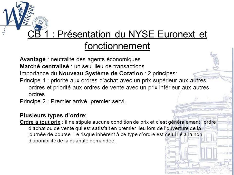 CB 1 : Présentation du NYSE Euronext et fonctionnement Avantage : neutralité des agents économiques Marché centralisé : un seul lieu de transactions I