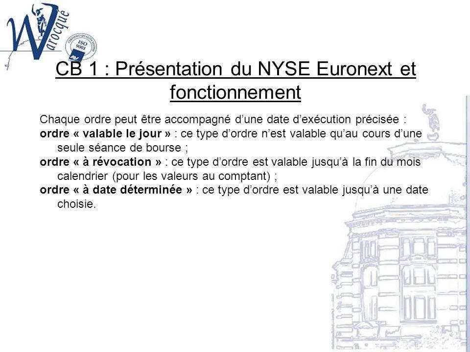CB 1 : Présentation du NYSE Euronext et fonctionnement 2 types de cotation : Cotation au fixing : Le fixing est « sur un marché dirigé par les ordres, une procédure de cotation qui consiste à fixer périodiquement le cours dune valeur à partir de la confrontation, à un moment donné, des ordres dachat et des ordres de vente de telle manière que le maximum doffres et de demandes puisse être satisfait à ce cours ; ce cours est donc celui qui correspond au volume exécuté le plus important » (Antoine & Capiau, 2006, p.