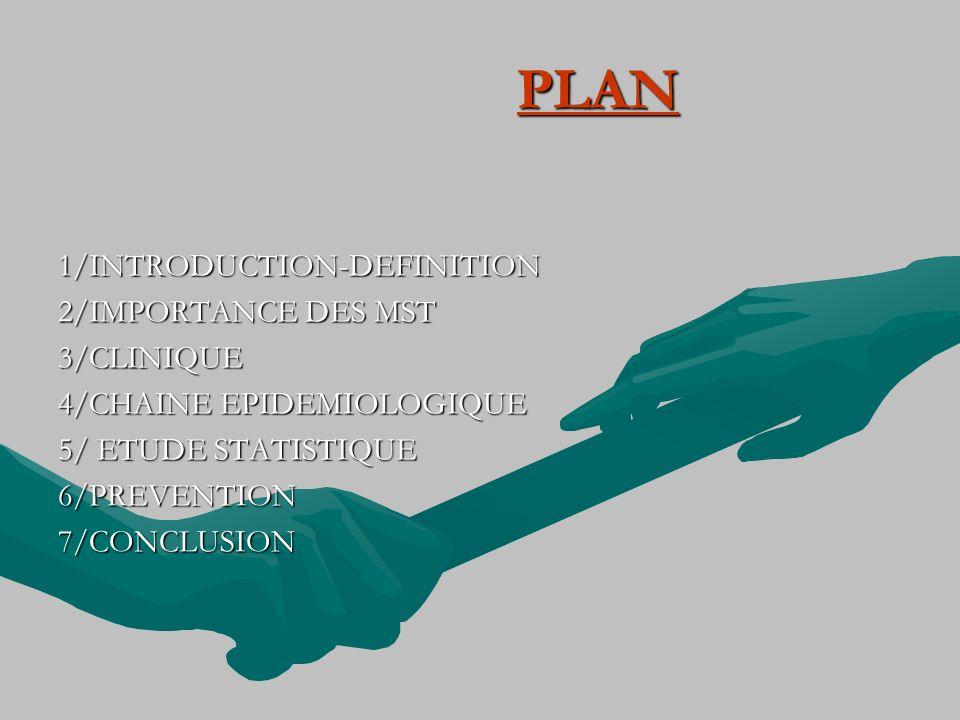 PLAN PLAN 1/INTRODUCTION-DEFINITION 2/IMPORTANCE DES MST 3/CLINIQUE 4/CHAINE EPIDEMIOLOGIQUE 5/ ETUDE STATISTIQUE 6/PREVENTION7/CONCLUSION