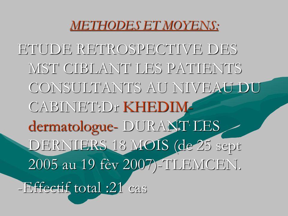 METHODES ET MOYENS: ETUDE RETROSPECTIVE DES MST CIBLANT LES PATIENTS CONSULTANTS AU NIVEAU DU CABINET:Dr KHEDIM- dermatologue- DURANT LES DERNIERS 18