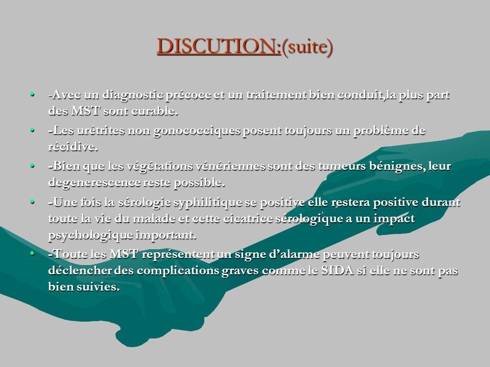 DISCUTION:(suite) -Avec un diagnostic précoce et un traitement bien conduit,la plus part des MST sont curable.-Avec un diagnostic précoce et un traite