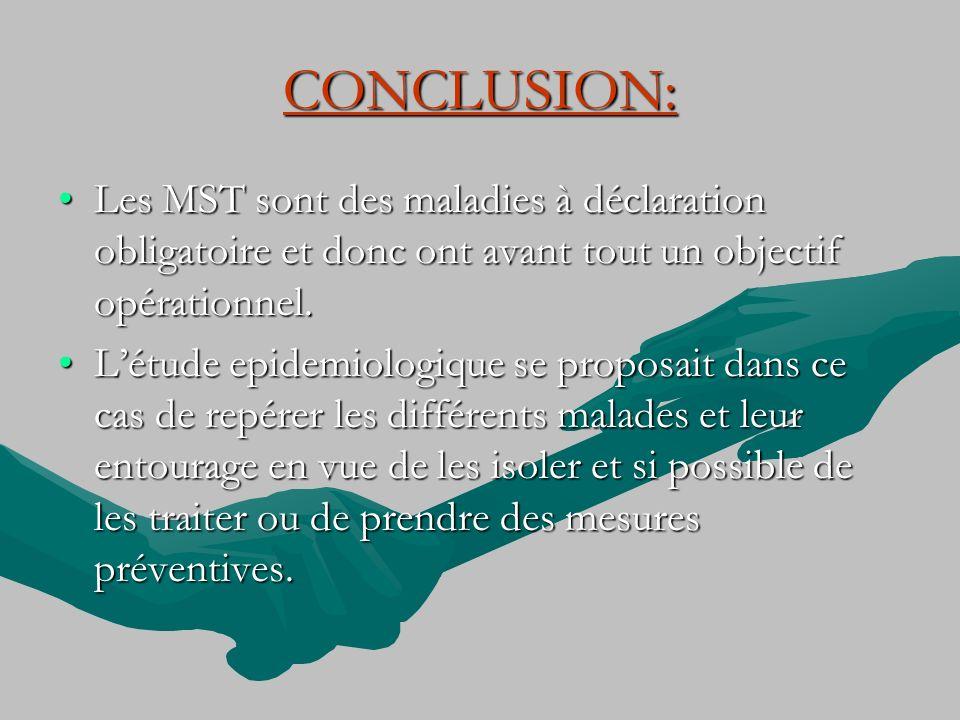CONCLUSION: Les MST sont des maladies à déclaration obligatoire et donc ont avant tout un objectif opérationnel.Les MST sont des maladies à déclaratio