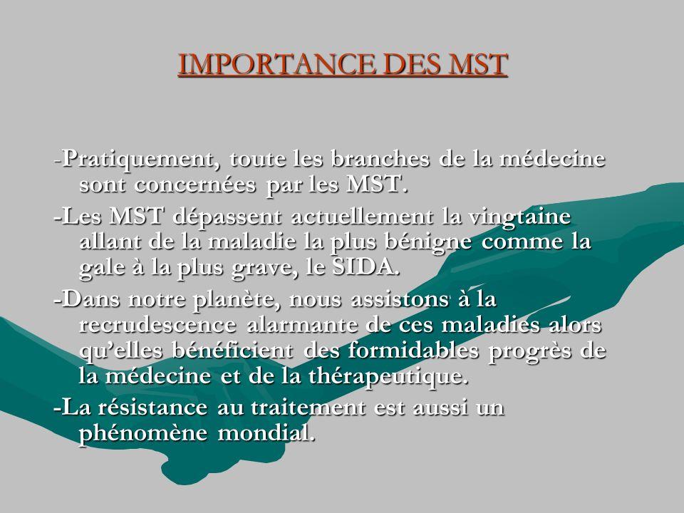 IMPORTANCE DES MST -Pratiquement, toute les branches de la médecine sont concernées par les MST. -Les MST dépassent actuellement la vingtaine allant d