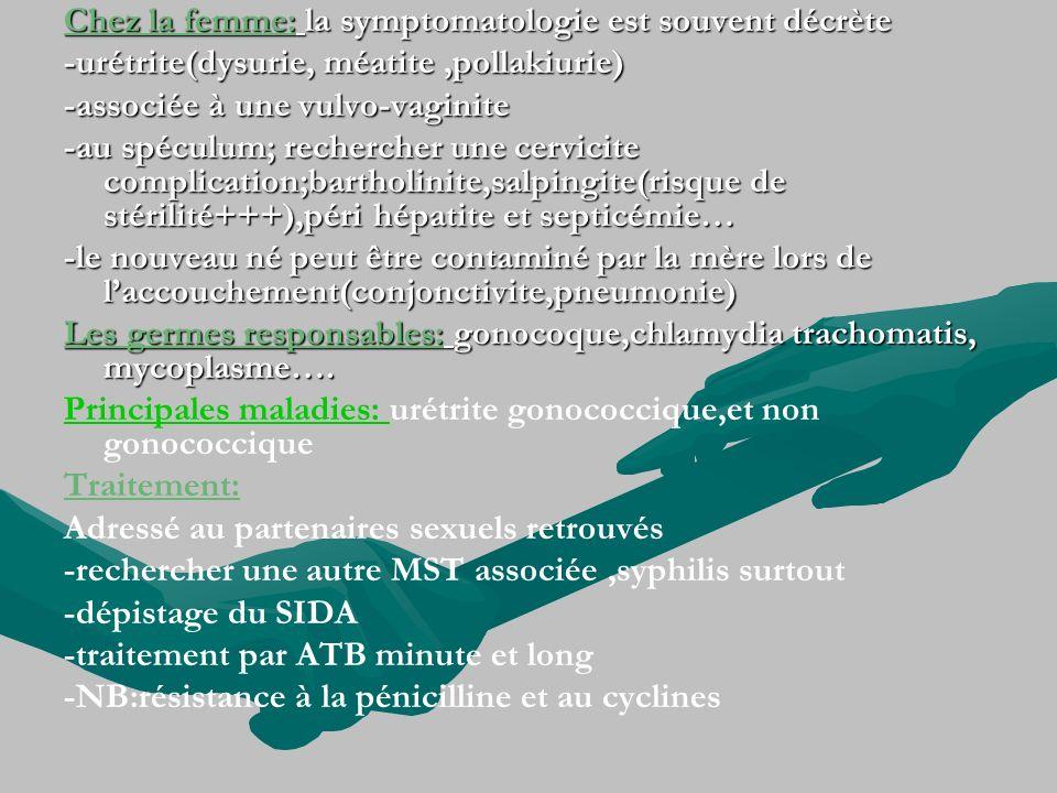CHAINE EPIDEMIOLOGIQUE : 1/agent pathogène:1/agent pathogène: -bactérie:gonocoque,streptocoque hémolytique B …-bactérie:gonocoque,streptocoque hémolytique B … -virus:herpes simplex virus II, VIH,virus des papillomes humains…-virus:herpes simplex virus II, VIH,virus des papillomes humains… -champignons:candida albicans, mycoplasme…-champignons:candida albicans, mycoplasme… -parasites:chlamydia trachomatis,trichomonas vaginalis, gardnerla vaginalis….-parasites:chlamydia trachomatis,trichomonas vaginalis, gardnerla vaginalis….