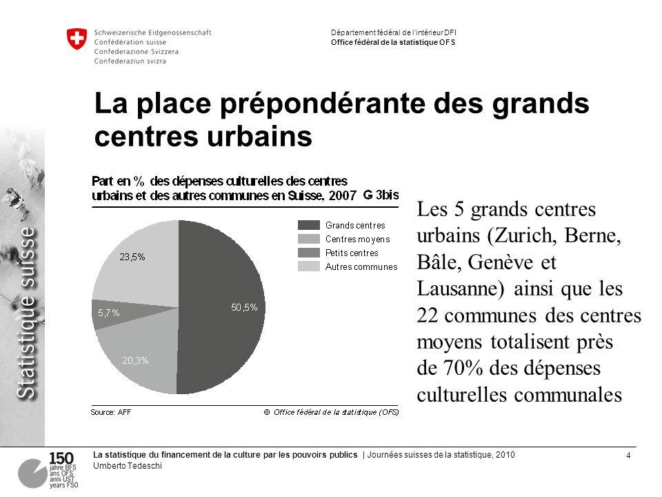 4 La statistique du financement de la culture par les pouvoirs publics | Journées suisses de la statistique, 2010 Umberto Tedeschi Département fédéral