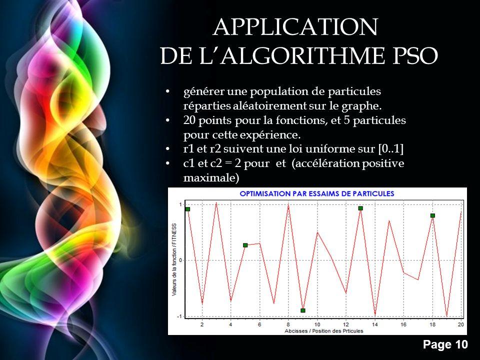 Free Powerpoint Templates Page 10 APPLICATION DE LALGORITHME PSO générer une population de particules réparties aléatoirement sur le graphe. 20 points