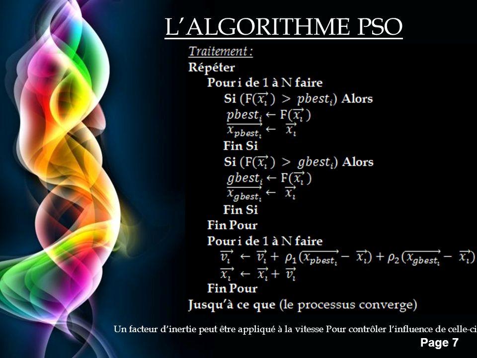 Free Powerpoint Templates Page 7 LALGORITHME PSO Un facteur d inertie peut être appliqu é à la vitesse Pour contrôler l influence de celle-ci.