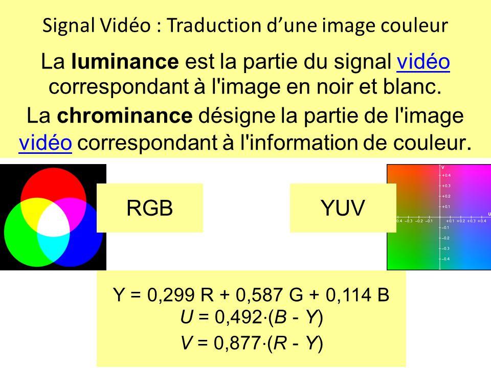 Signal Vidéo : Traduction dune image couleur La chrominance désigne la partie de l'image vidéo correspondant à l'information de couleur. vidéo La lumi