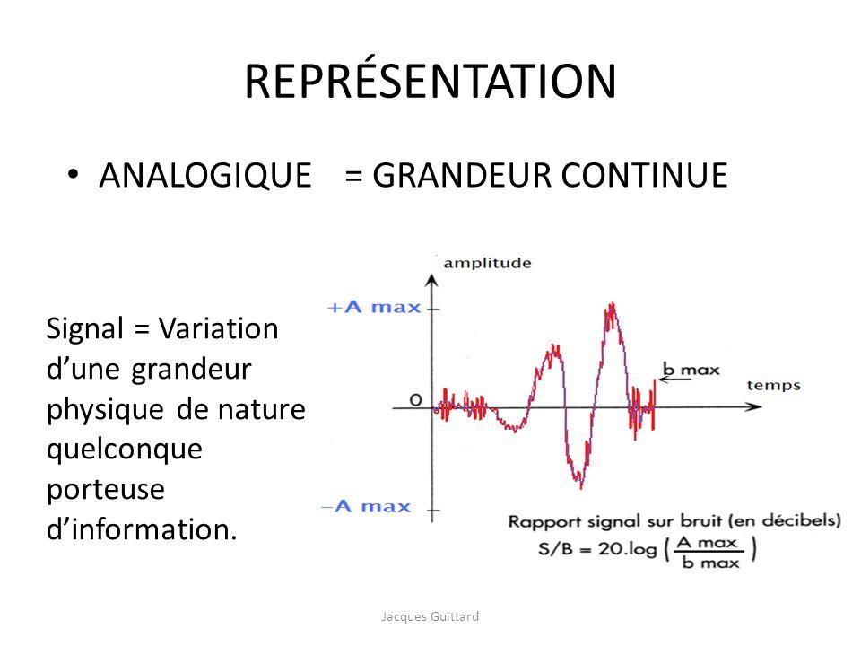REPRÉSENTATION ANALOGIQUE= GRANDEUR CONTINUE Signal = Variation dune grandeur physique de nature quelconque porteuse dinformation. Jacques Guittard