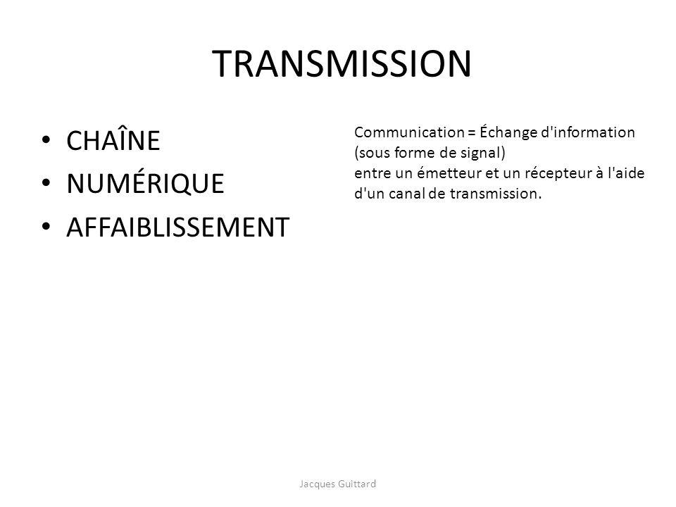 TRANSMISSION CHAÎNE NUMÉRIQUE AFFAIBLISSEMENT Communication = Échange d'information (sous forme de signal) entre un émetteur et un récepteur à l'aide