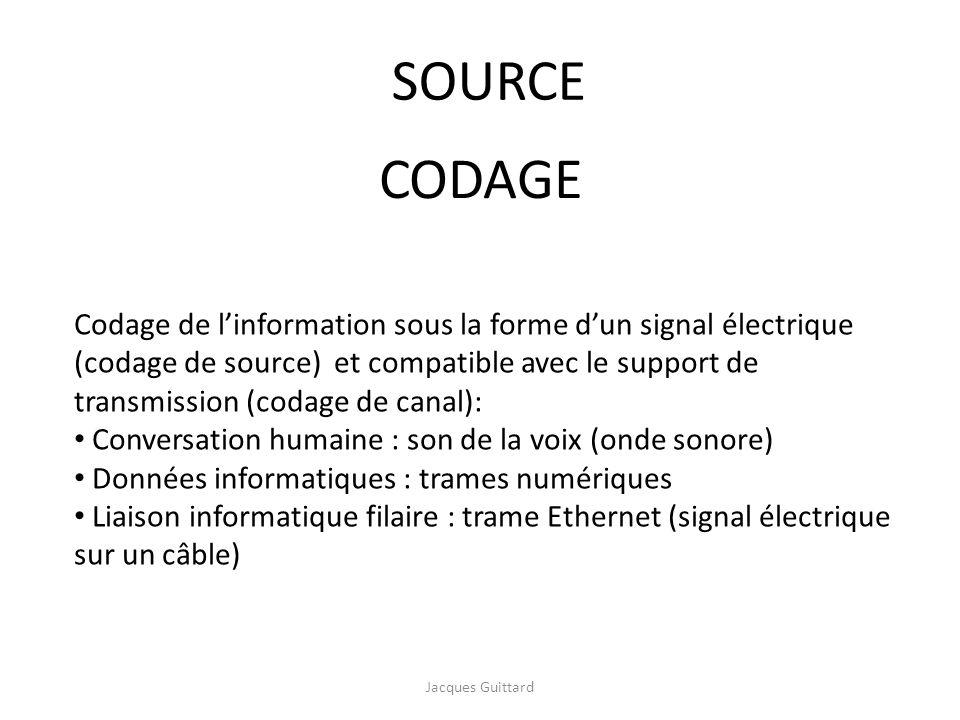 CODAGE Codage de linformation sous la forme dun signal électrique (codage de source) et compatible avec le support de transmission (codage de canal):