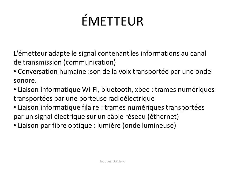 ÉMETTEUR L'émetteur adapte le signal contenant les informations au canal de transmission (communication) Conversation humaine :son de la voix transpor