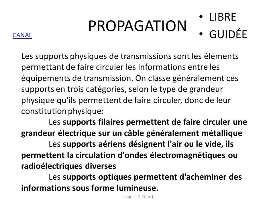 PROPAGATION LIBRE GUIDÉE Les supports physiques de transmissions sont les éléments permettant de faire circuler les informations entre les équipements