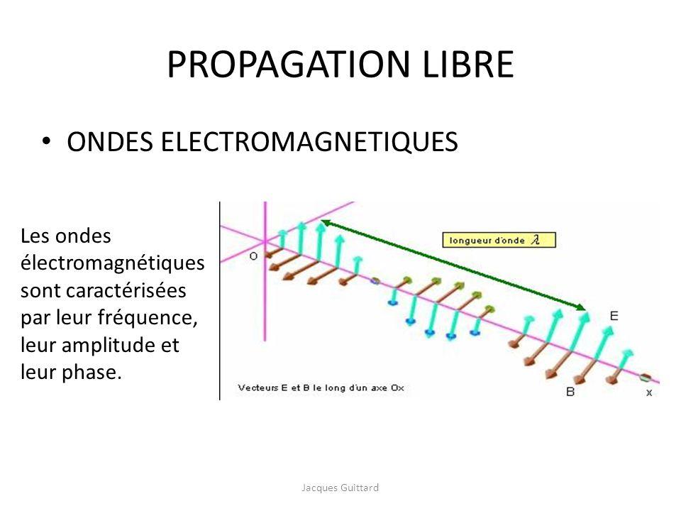 PROPAGATION LIBRE ONDES ELECTROMAGNETIQUES Les ondes électromagnétiques sont caractérisées par leur fréquence, leur amplitude et leur phase. Jacques G