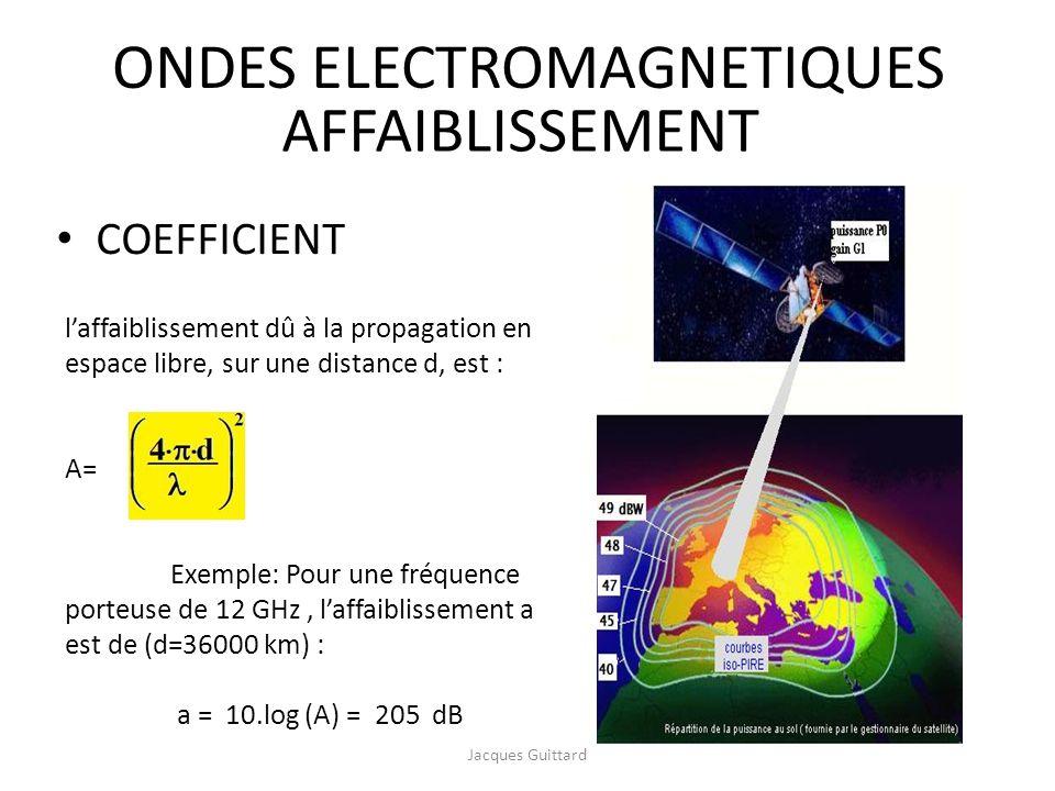 AFFAIBLISSEMENT COEFFICIENT ONDES ELECTROMAGNETIQUES laffaiblissement dû à la propagation en espace libre, sur une distance d, est : A= Exemple: Pour