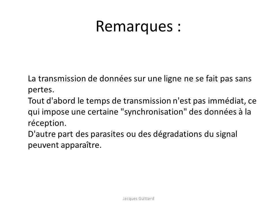 Remarques : La transmission de données sur une ligne ne se fait pas sans pertes. Tout d'abord le temps de transmission n'est pas immédiat, ce qui impo