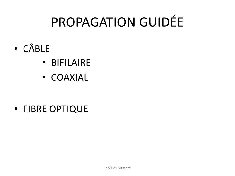 PROPAGATION GUIDÉE CÂBLE FIBRE OPTIQUE BIFILAIRE COAXIAL Jacques Guittard