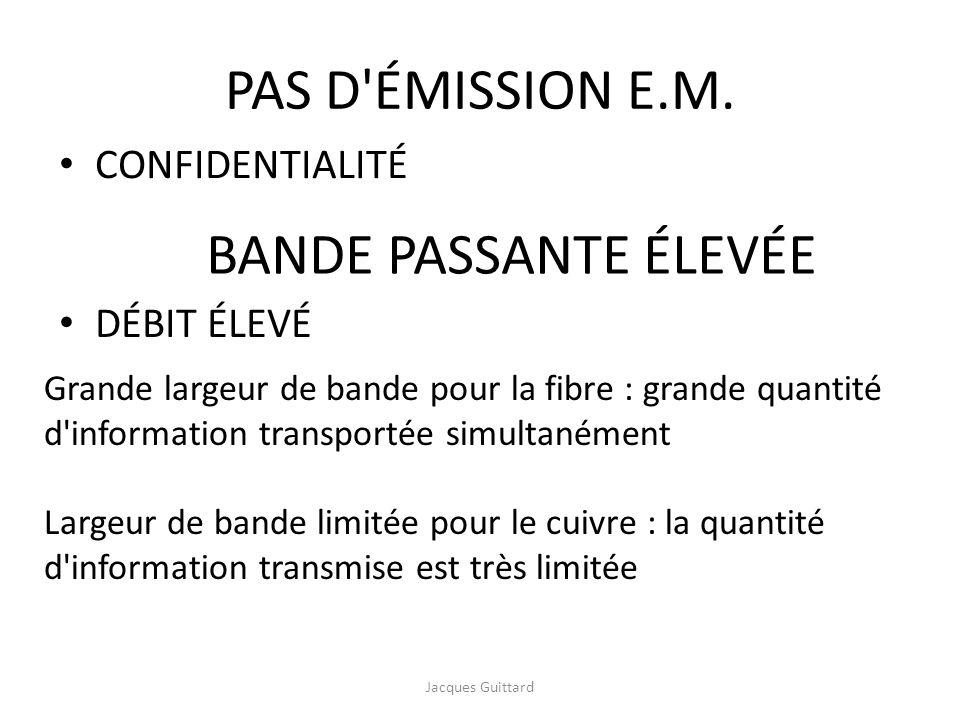 PAS D'ÉMISSION E.M. CONFIDENTIALITÉ BANDE PASSANTE ÉLEVÉE DÉBIT ÉLEVÉ Grande largeur de bande pour la fibre : grande quantité d'information transporté