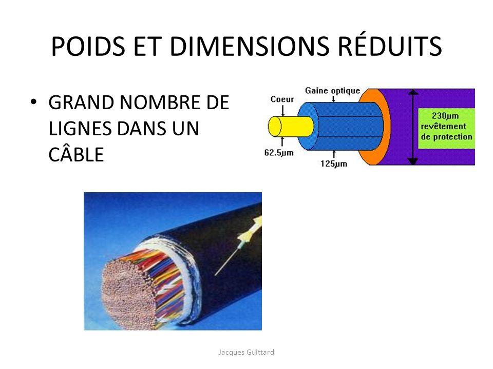 POIDS ET DIMENSIONS RÉDUITS GRAND NOMBRE DE LIGNES DANS UN CÂBLE Jacques Guittard