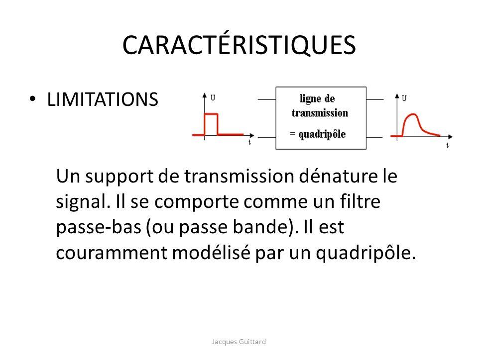 CARACTÉRISTIQUES LIMITATIONS Un support de transmission dénature le signal. Il se comporte comme un filtre passe-bas (ou passe bande). Il est couramme