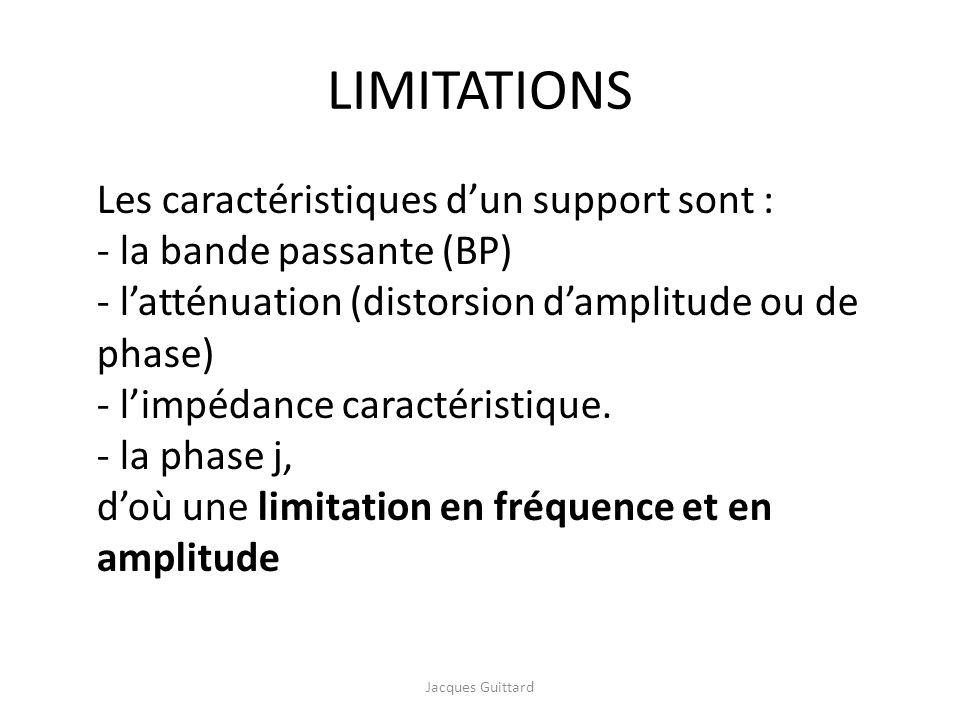 LIMITATIONS Les caractéristiques dun support sont : - la bande passante (BP) - latténuation (distorsion damplitude ou de phase) - limpédance caractéri
