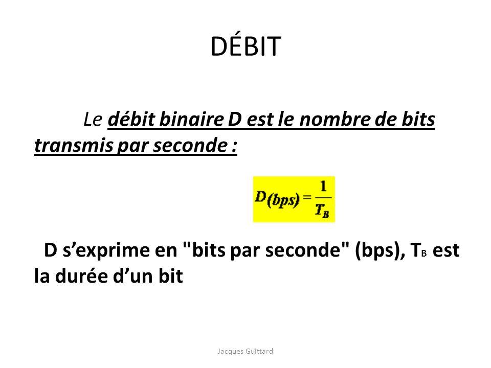 DÉBIT Le débit binaire D est le nombre de bits transmis par seconde : D sexprime en