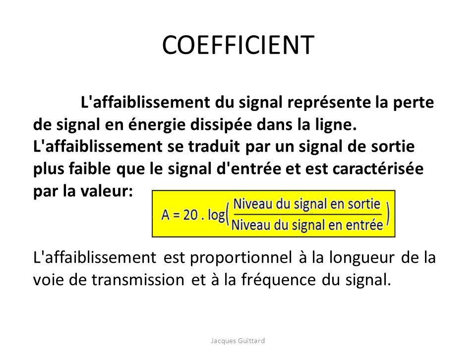 L'affaiblissement du signal représente la perte de signal en énergie dissipée dans la ligne. L'affaiblissement se traduit par un signal de sortie plus